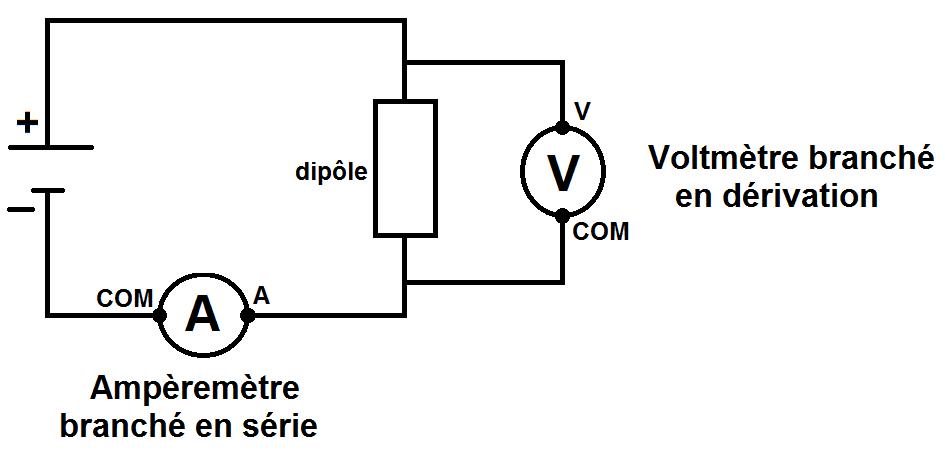 Les circuits électriques – généralités   Méthode Physique